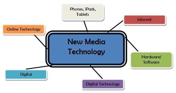درسهای فن آوریهای جدید رسانهیی